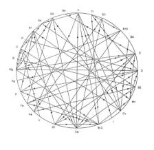 cirkelBT